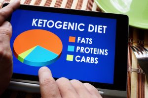 Components of a Ketogenic Diet