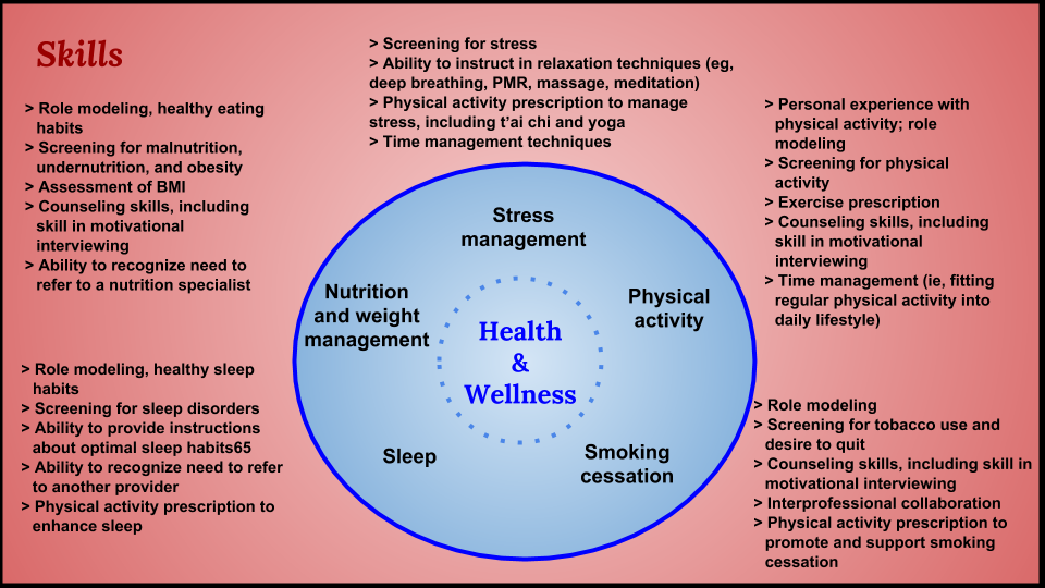 Health & Wellness from Physical Therapy