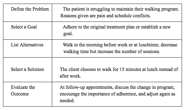 Cognitive-Behavioral Skills Every Physical Therapist Can Use